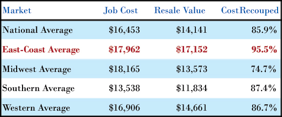 Metal Roofing Cost Metal Roof Manufacturersmetal Roof Manufacturers